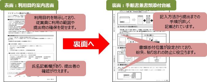 img_141001_svc_rakuraku_03