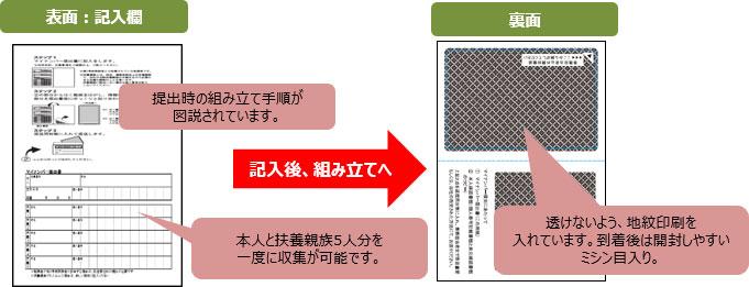 img_141001_svc_rakuraku_04