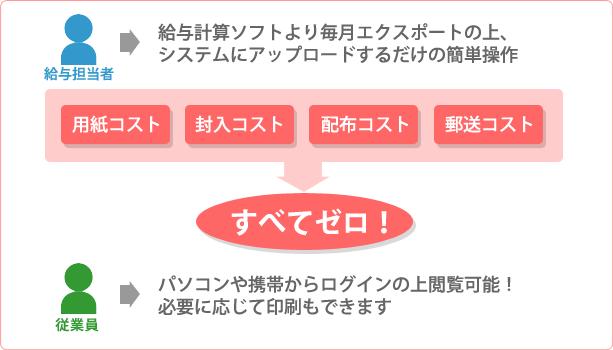 top_merit